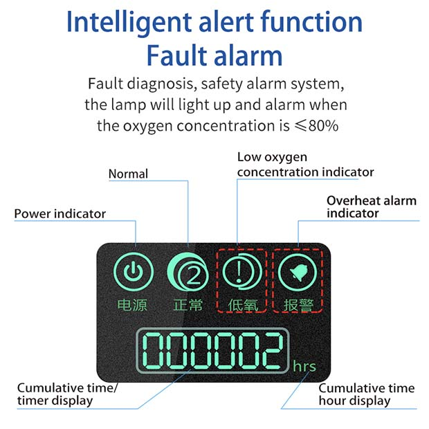YS-500 Medical Oxygen Concentrator