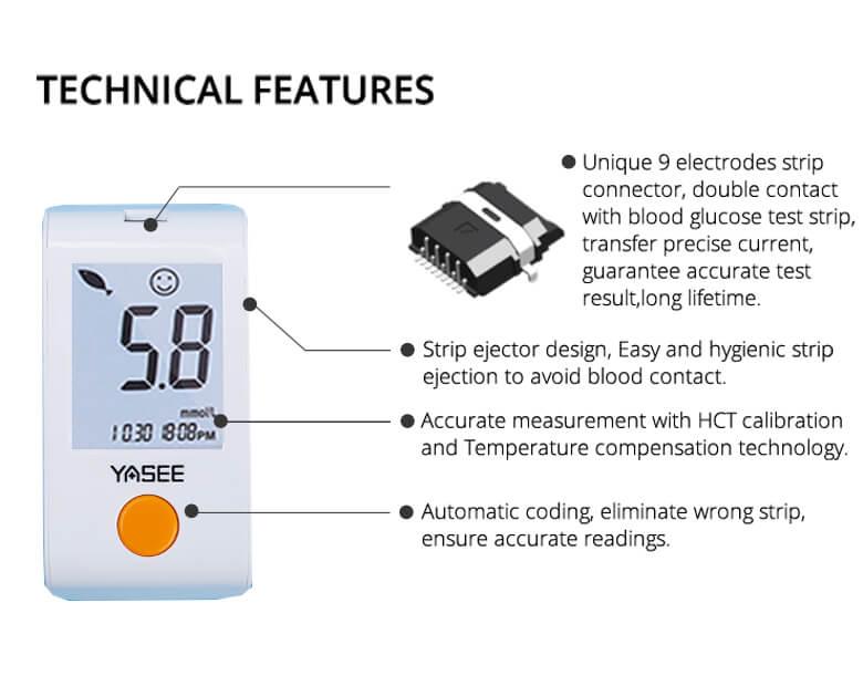 GLM-73-Blood-Glucose-Meter
