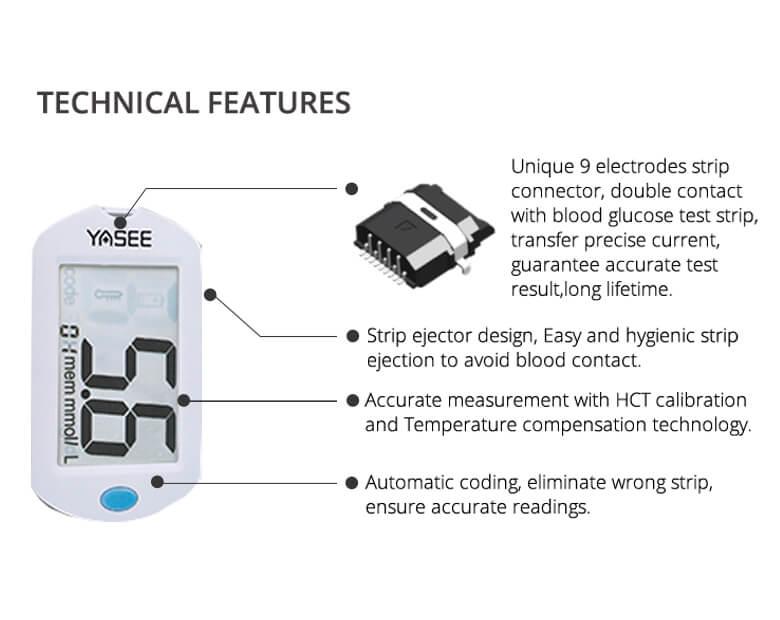 GLM-75-Blood-Glucose-Meter